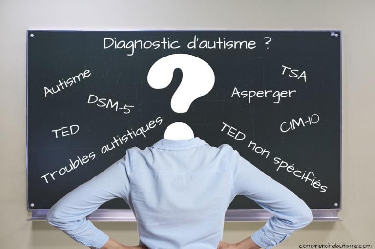 Autisme, TED, TSA et autres termes divers : petite clarification de vocabulaire pour déchiffrer son diagnostic d'autisme